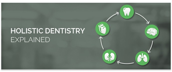 holistic dentistry explained banner